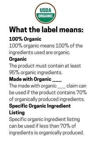 USDA organic label with explanation of difference